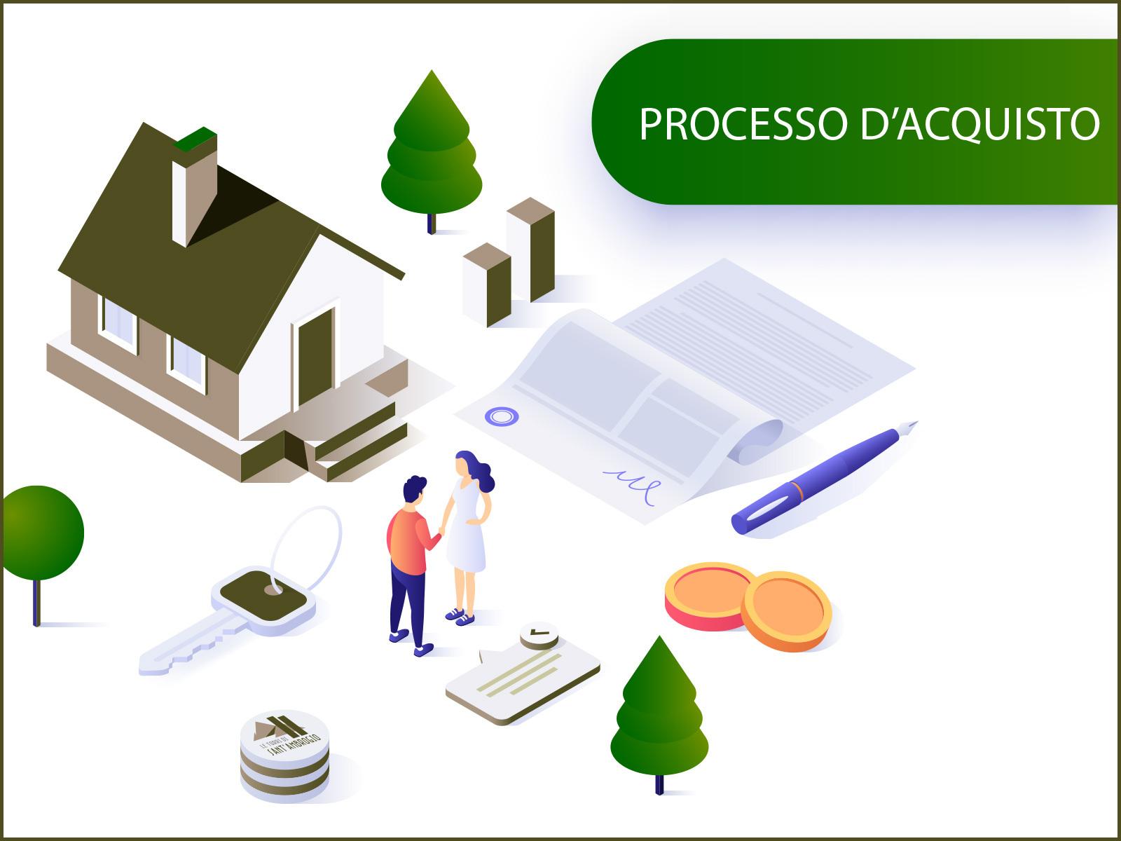 step-processo-acquisto-casa